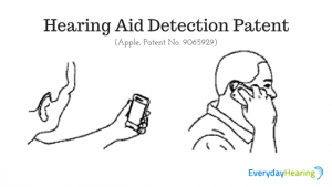 Apple's latest patent: hearing aid detection.
