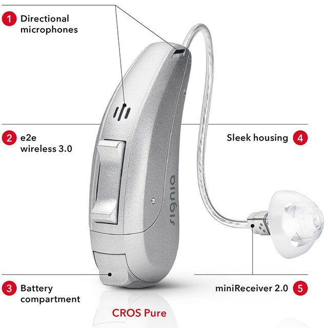 Beginner's Guide to Cleaning Hearing Aids - Everyday Hearing