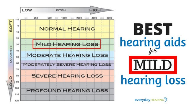 best-hearing-aids-mild-hearing-loss