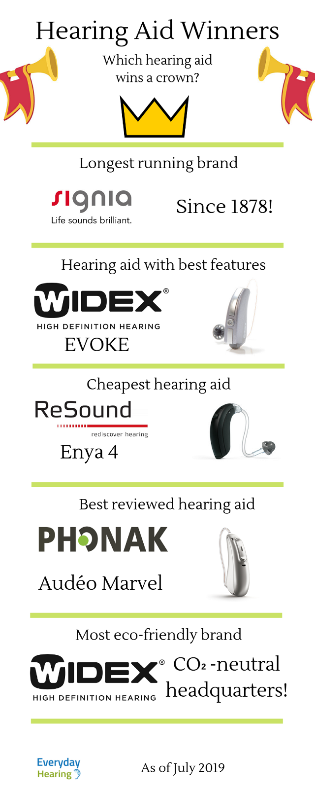 Best-hearing-aids-2019