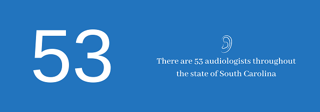 53 audiologists in South Carolina