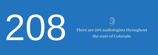 208 audiologists in Colorado