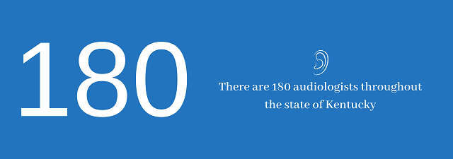 180 audiologists in Kentucky