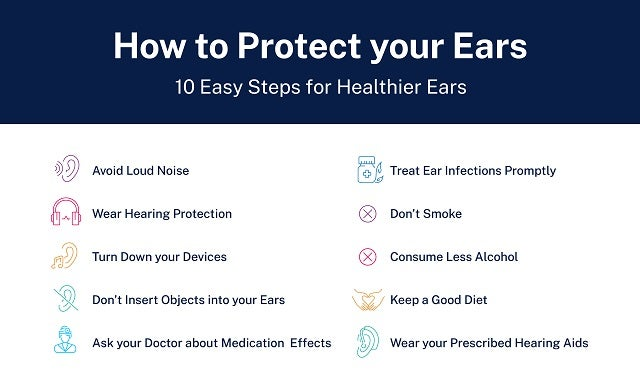 Protect Your Ears Infographic