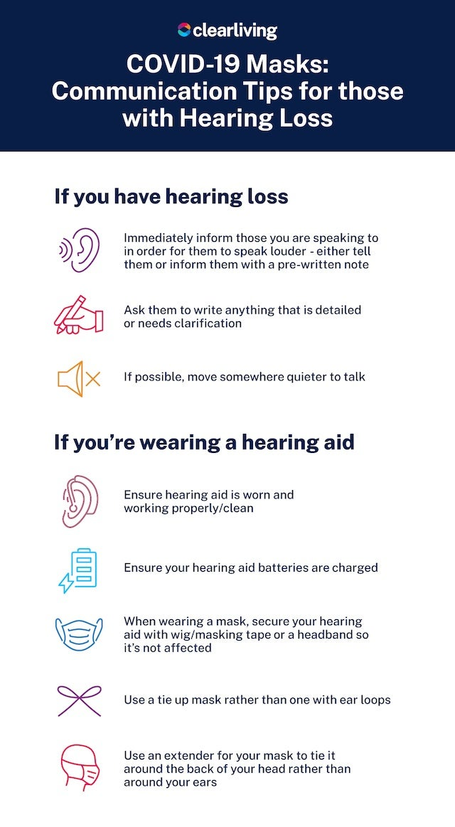 How to Help Hearing Loss COVID 19